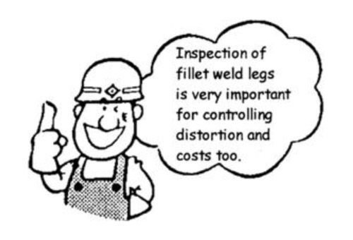 Design of Structural Fillet Welds