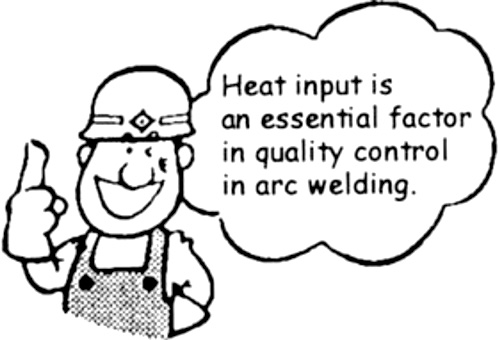 What is heat input, and how does it affect the quality of welds?